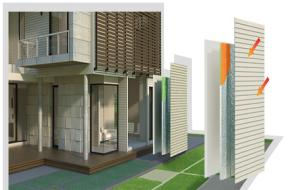 เขาออกแบบที่พักอาศัยให้ประหยัดพลังงานกันอย่างไร