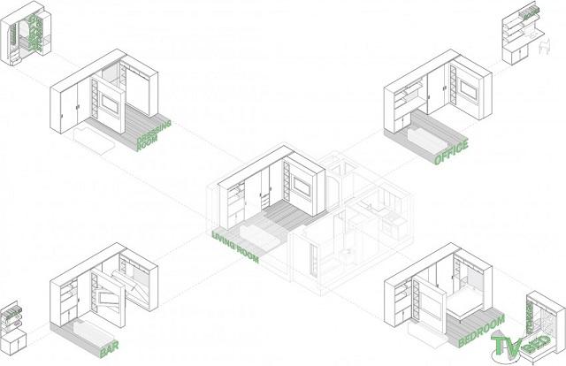 จัดพืนที่อพาร์ทเมนต์เป็นสัดส่วนด้วยประตูบานเลื่อน